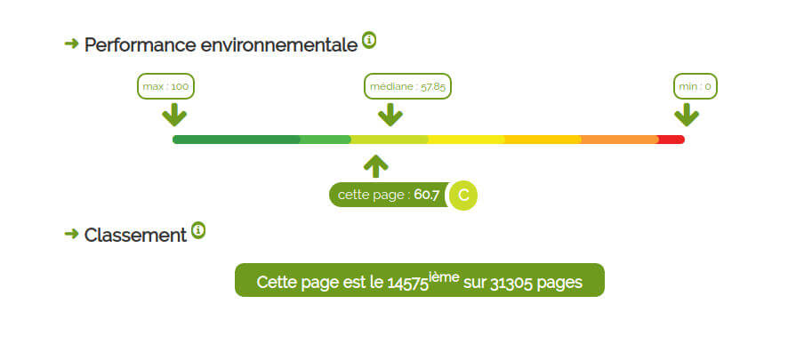 éco conception web